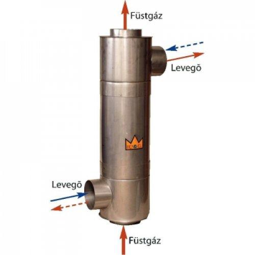 Univerzális levegős hőcserélő kandallóhoz